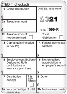 Printables 1099-r Worksheet irs courseware link learn taxes top of form 1099 r